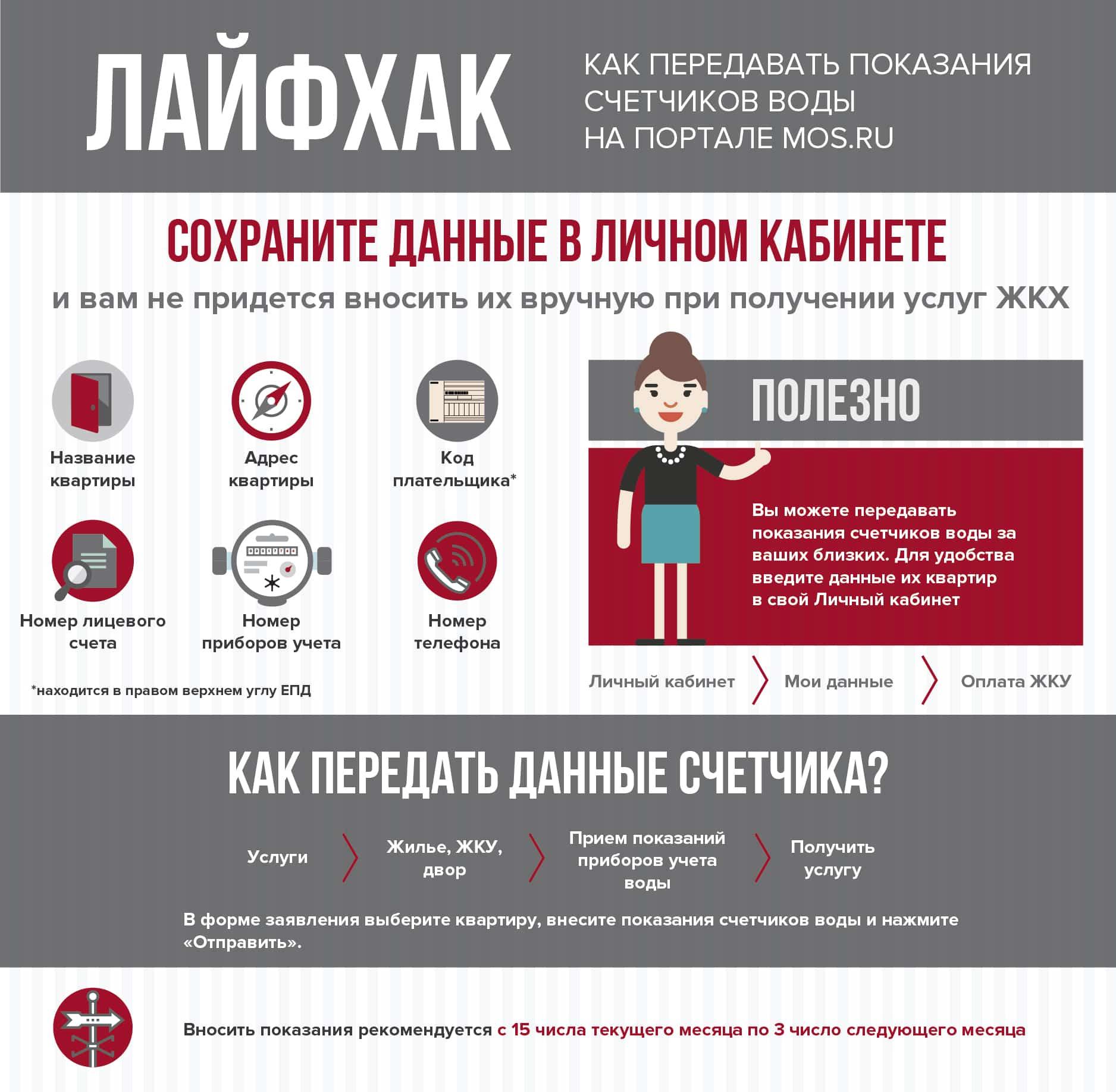 Передать показания счетчика Москва (mos.ru)