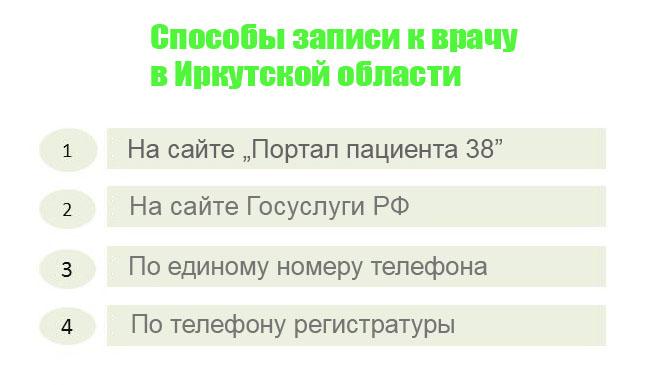 Запись к врачу Иркутск - способы