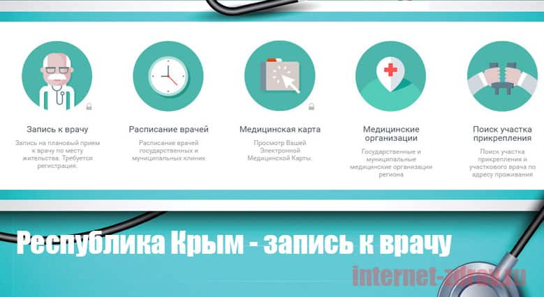 Республика Крым - как записаться на прием к врачу