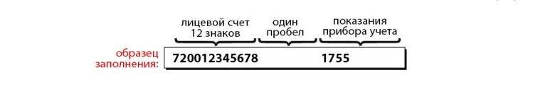 Формат СМС сообщения